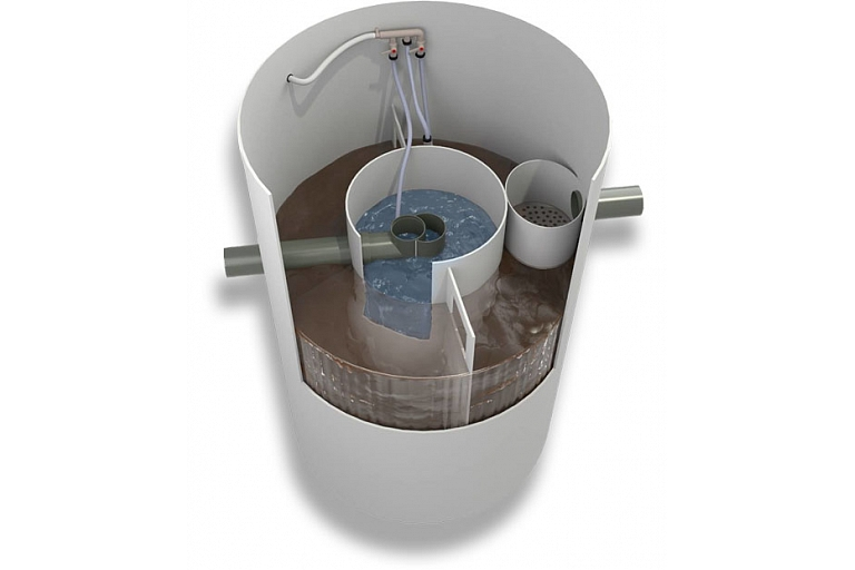 Biological wastewater treatment plants for private homes